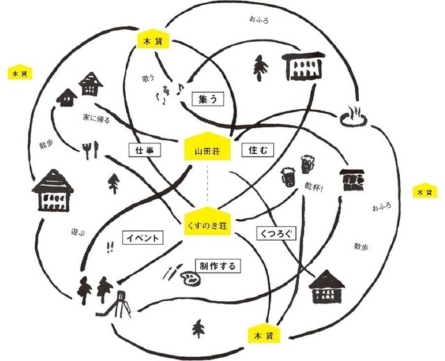 kamiike-network.jpg